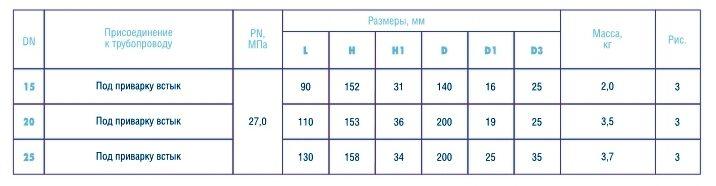 Габаритные размеры клапанов 15лс68нж Ру270 (под приварку встык) - Компания АрмаВент