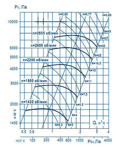 aero-vr-132-30-6,3