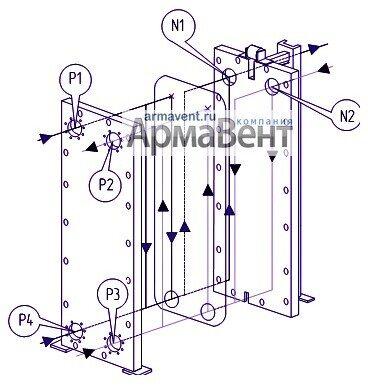 Структура пластинчатого теплообменника Аппарат для химической промывки теплообменников GEL BOY C30 MATIC Жуковский