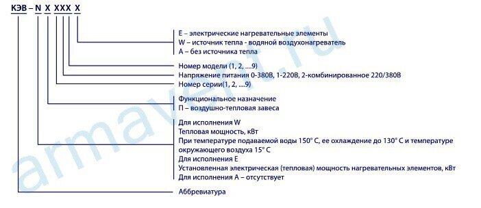 shema_oboznacheniy_kev