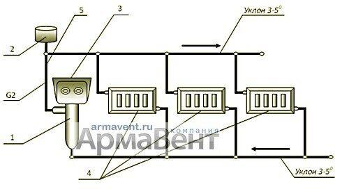 """,""armavent.ru"