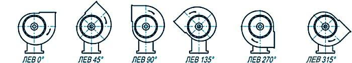Угол разворота корпуса вентиляторов ВР 280-46-2,5 левого вращения - Компания АрмаВент