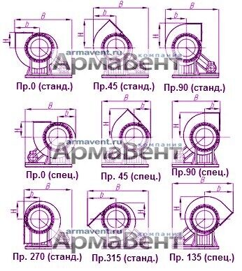 Схема углов разворота корпуса