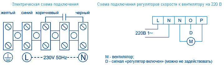 vc-shema