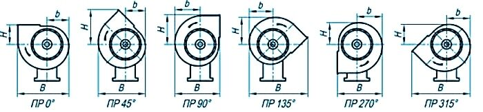 Угол разворота корпуса вентиляторов ВР 80-75-5 правого вращения - Компания АрмаВент